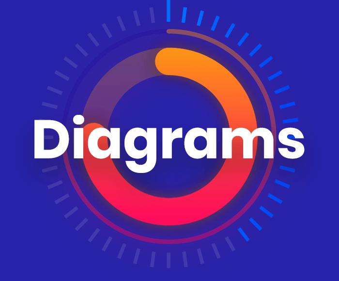 Customizable Diagrams