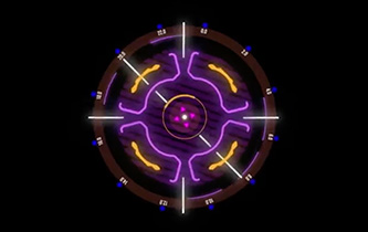 Cyberpunk Hud Targets